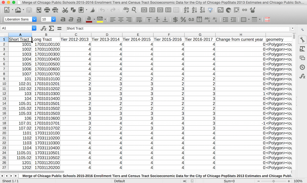 Cleaning up the data in LibreOffice, a free alternative to Excel