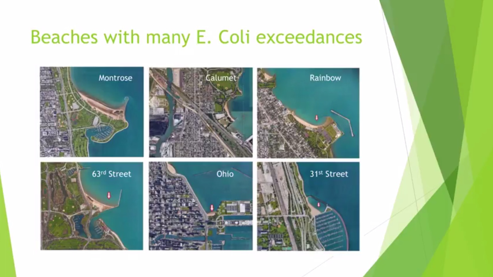 A slide from Rebecca Jones' lightning talk on Predicting E. Coli Exceedances on Chicago Beaches