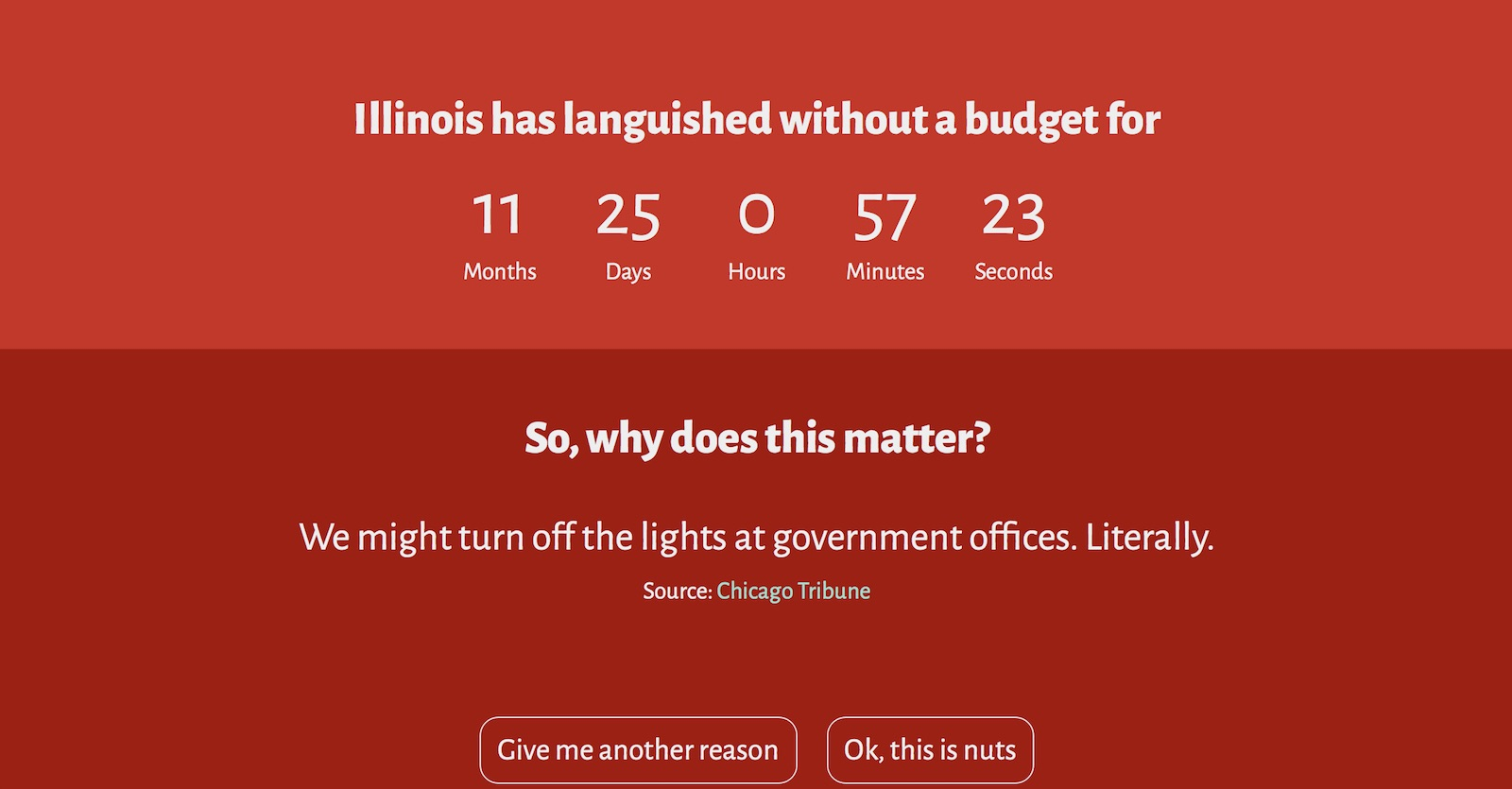Illinois Budget Clock